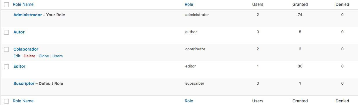 editar roles wordpress