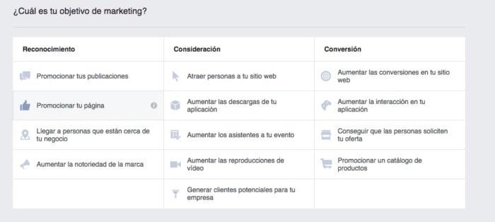 administrar anuncios facebook